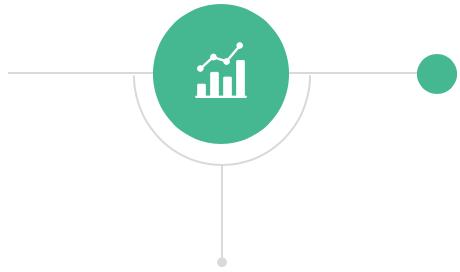 Business-intelligence-smartview-tableaux de bords décisionnels