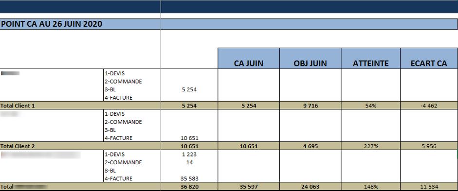 Aromandise-reporting-Excel