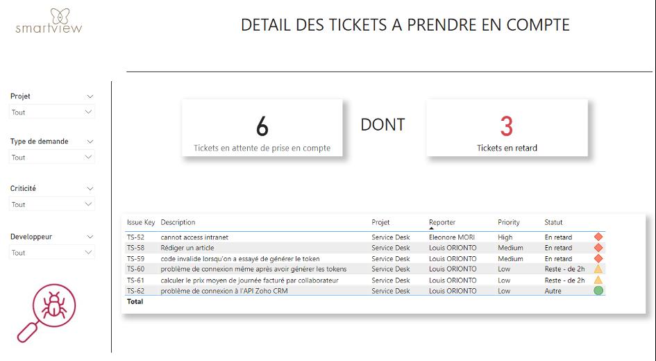 tableaux-de-bord-gestion-des-sla-par-détails-des-tickets-jira-business-intelligence