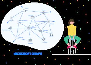 Pourquoi-et-comment-utiliser-Microsoft-Graph-API