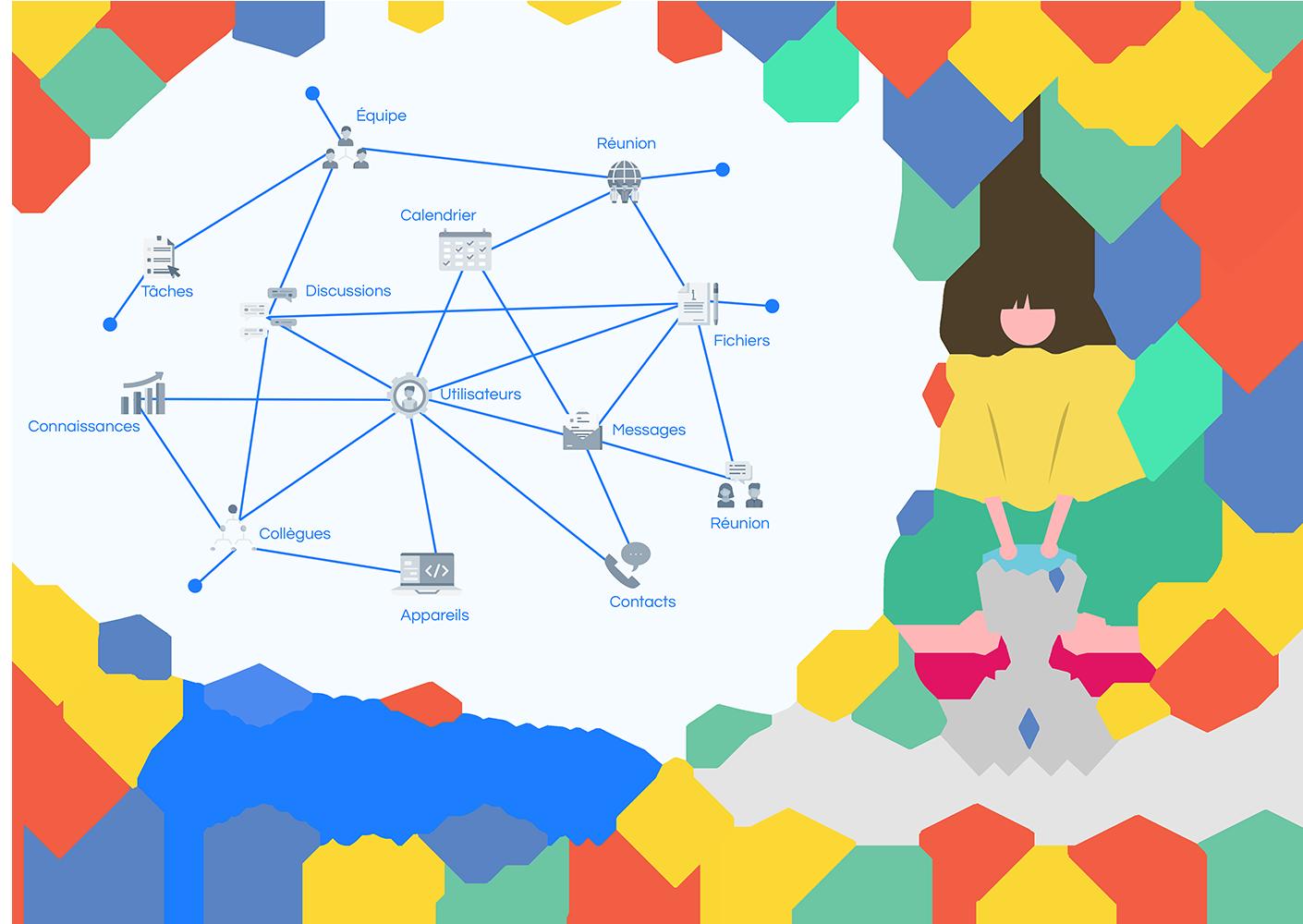Pourquoi et comment utiliser Microsoft Graph API ?