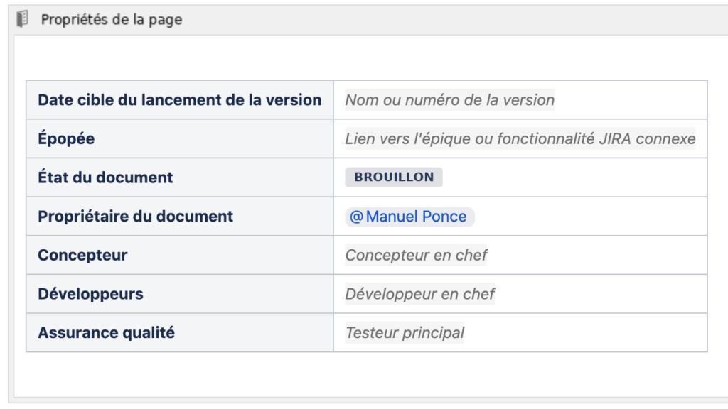 Page Confluence-caractéristiques produit-contexte pour les user stories